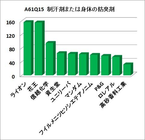 f:id:oukajinsugawa:20160902144817j:plain