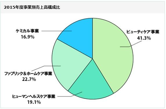 f:id:oukajinsugawa:20160905160204j:plain