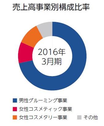 f:id:oukajinsugawa:20160905162048j:plain