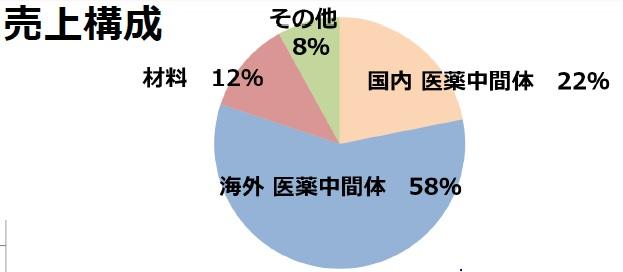 f:id:oukajinsugawa:20160905162352j:plain