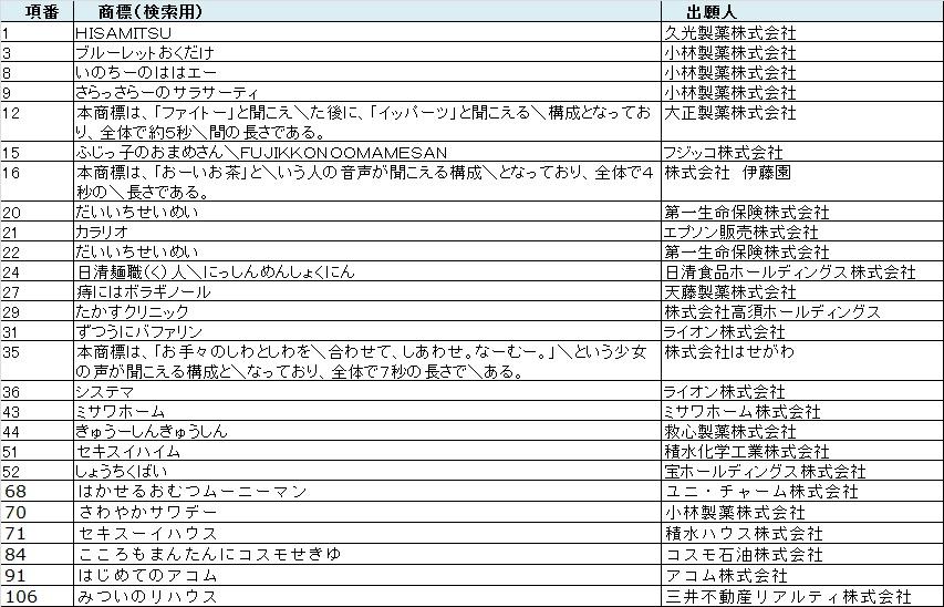 f:id:oukajinsugawa:20160912102711j:plain