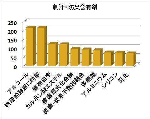 f:id:oukajinsugawa:20160912151217j:plain