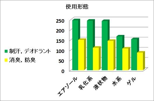 f:id:oukajinsugawa:20160912151812j:plain
