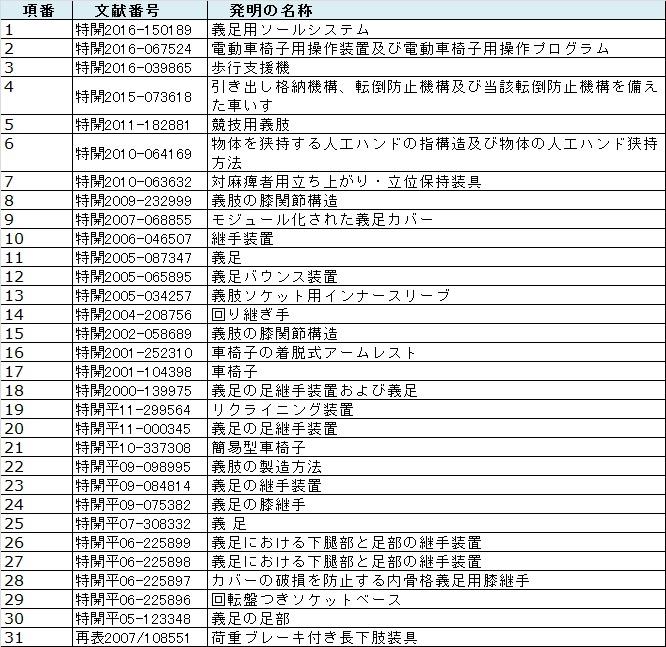 f:id:oukajinsugawa:20160915171410j:plain