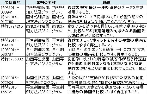 f:id:oukajinsugawa:20160920075002j:plain
