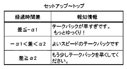 f:id:oukajinsugawa:20160920075026j:plain