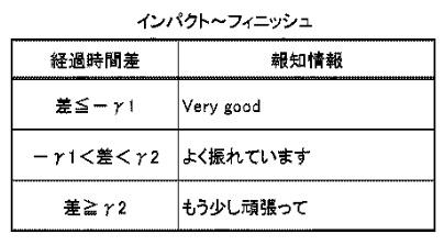 f:id:oukajinsugawa:20160920075102j:plain