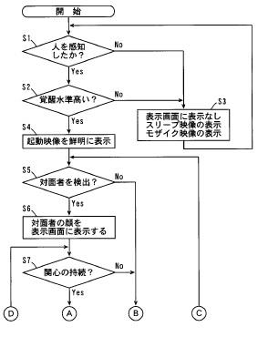 f:id:oukajinsugawa:20160920091927j:plain