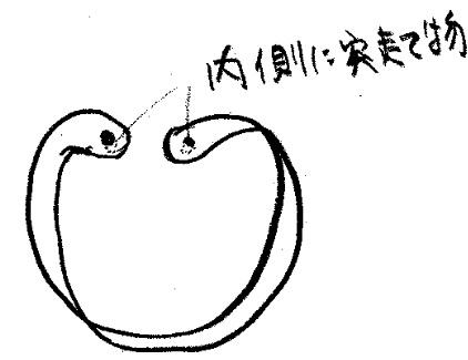 f:id:oukajinsugawa:20160920145629j:plain