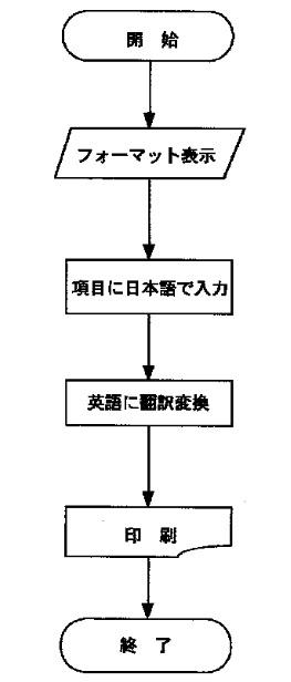 f:id:oukajinsugawa:20160920155420j:plain