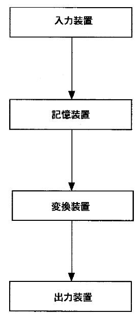 f:id:oukajinsugawa:20160920155437j:plain