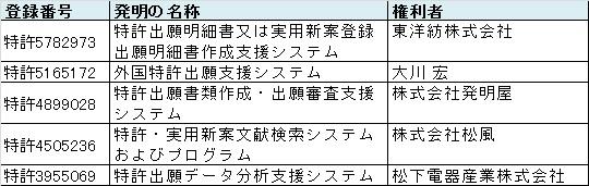 f:id:oukajinsugawa:20160920155516j:plain