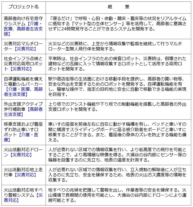 f:id:oukajinsugawa:20160928144113j:plain