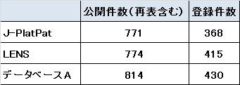 f:id:oukajinsugawa:20161006094144j:plain