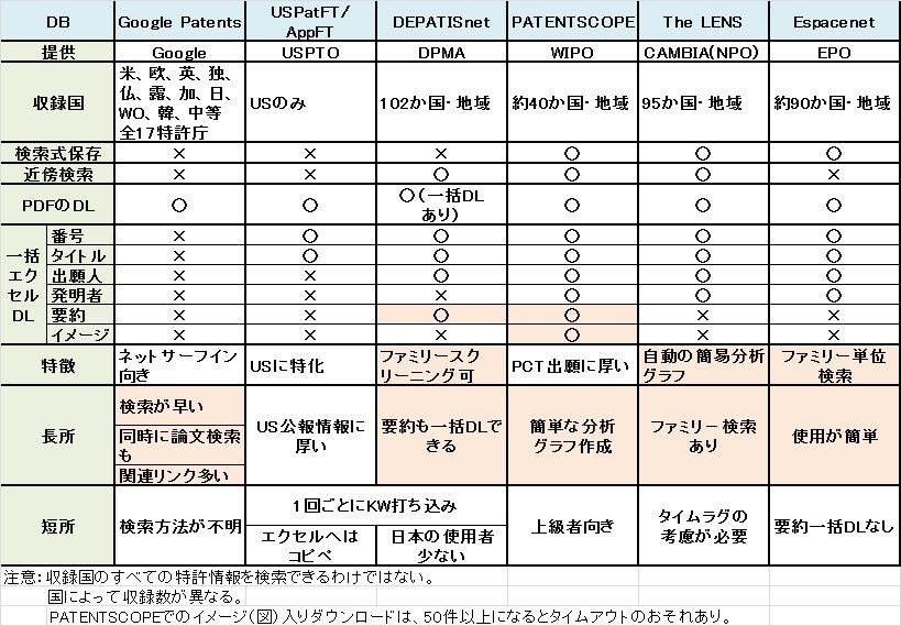 f:id:oukajinsugawa:20161006130632j:plain