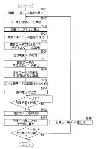 f:id:oukajinsugawa:20161006141733j:plain