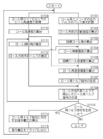 f:id:oukajinsugawa:20161006141757j:plain