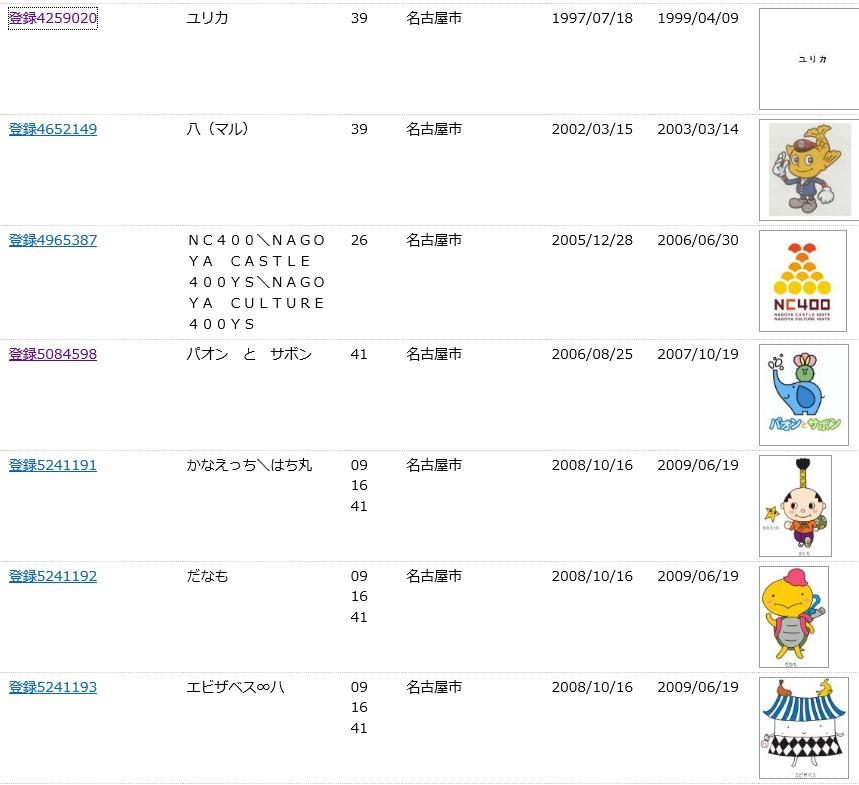 f:id:oukajinsugawa:20161011084247j:plain