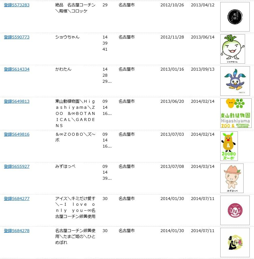 f:id:oukajinsugawa:20161011084322j:plain