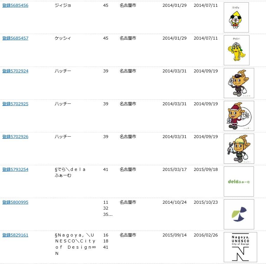 f:id:oukajinsugawa:20161011084333j:plain