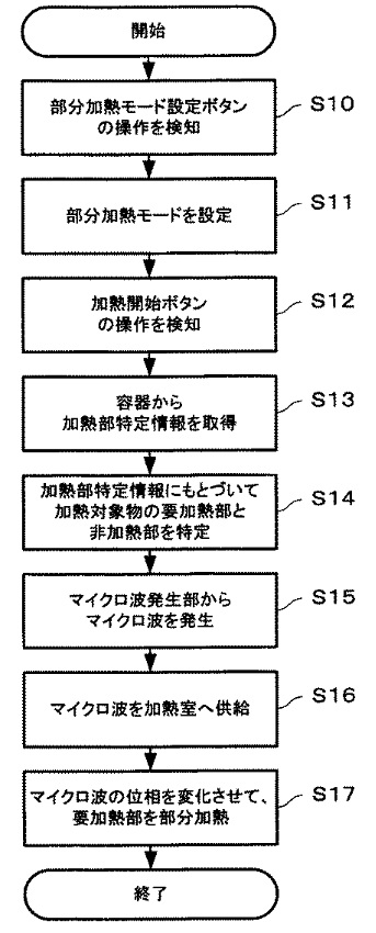 f:id:oukajinsugawa:20161011144928j:plain