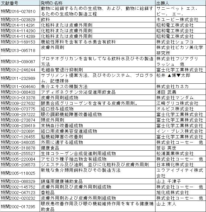 f:id:oukajinsugawa:20161018165604j:plain