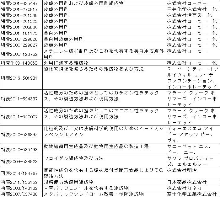f:id:oukajinsugawa:20161018165615j:plain