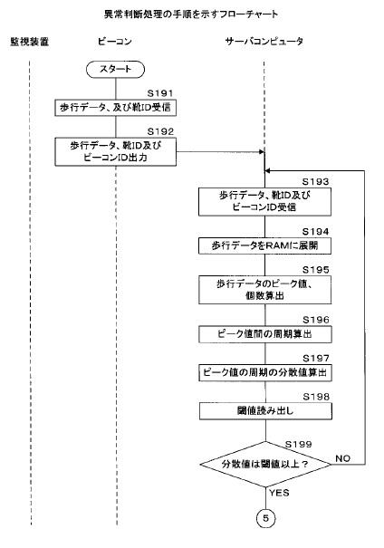 f:id:oukajinsugawa:20161019164547j:plain