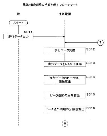 f:id:oukajinsugawa:20161019164608j:plain
