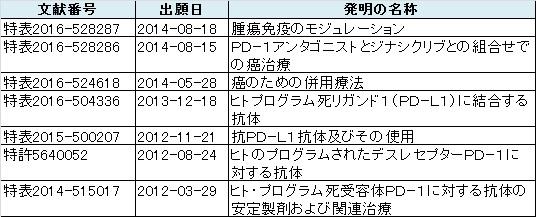 f:id:oukajinsugawa:20161020101634j:plain