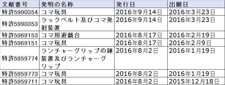 f:id:oukajinsugawa:20161022100959j:plain