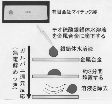 f:id:oukajinsugawa:20161027143058j:plain
