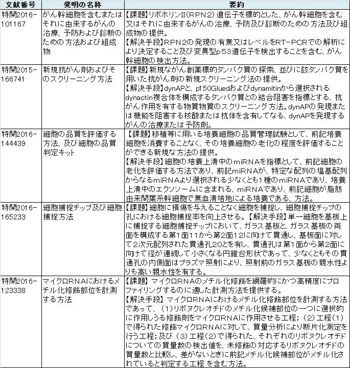 f:id:oukajinsugawa:20161027164455j:plain