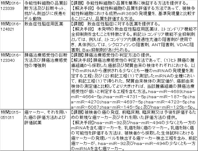 f:id:oukajinsugawa:20161027164546j:plain