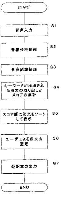 f:id:oukajinsugawa:20161101132447j:plain