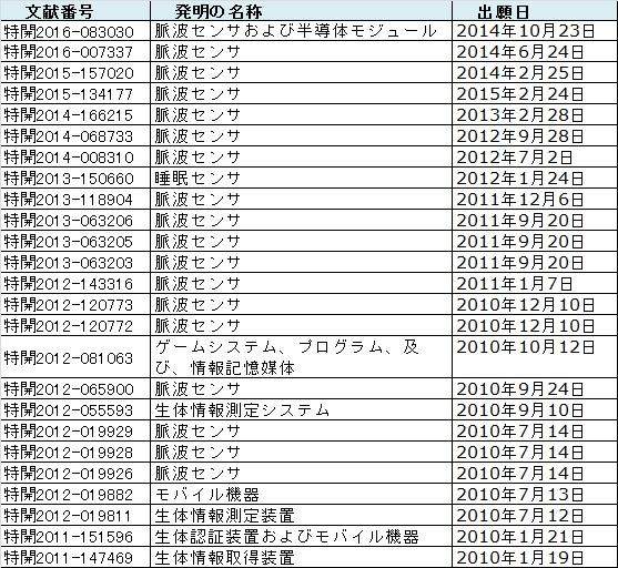 f:id:oukajinsugawa:20161101143120j:plain