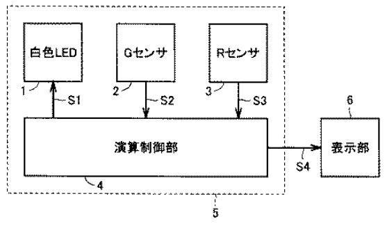 f:id:oukajinsugawa:20161101143247j:plain