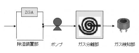f:id:oukajinsugawa:20161108080915j:plain