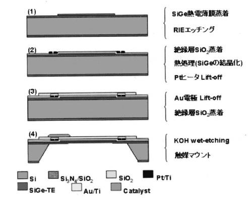 f:id:oukajinsugawa:20161108080931j:plain