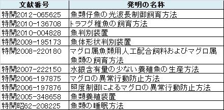 f:id:oukajinsugawa:20161109101651j:plain