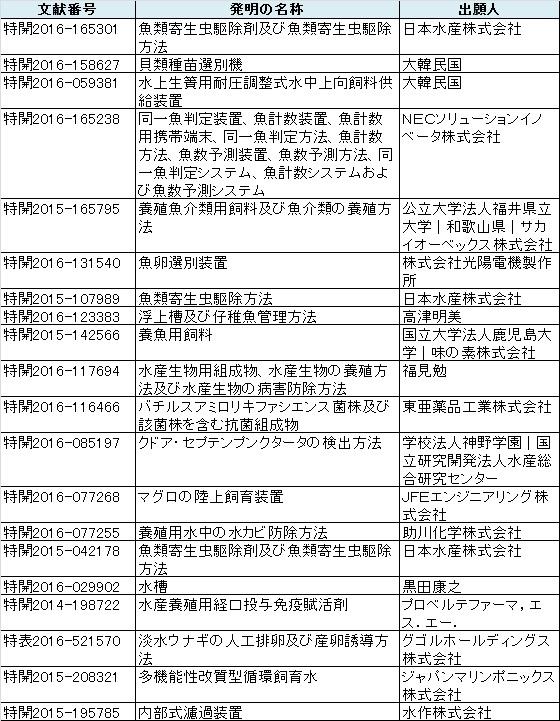 f:id:oukajinsugawa:20161109102507j:plain