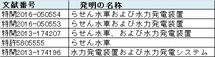 f:id:oukajinsugawa:20161115155320j:plain