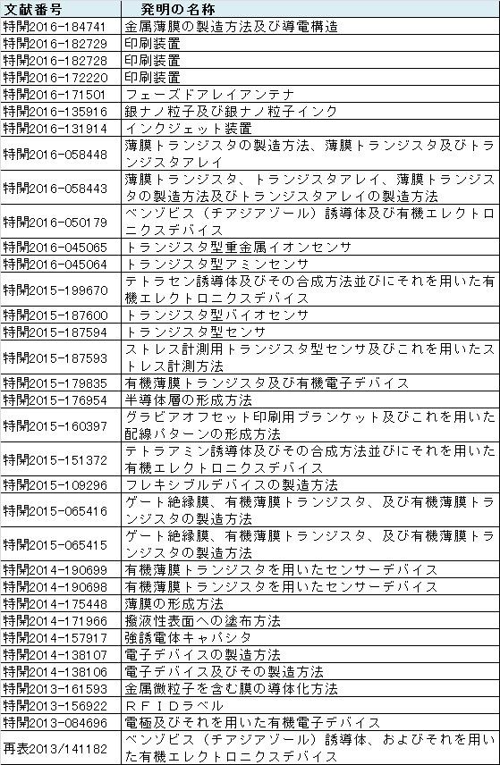 f:id:oukajinsugawa:20161116171746j:plain