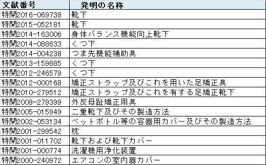 f:id:oukajinsugawa:20161118144649j:plain