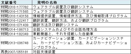 f:id:oukajinsugawa:20161121092213j:plain