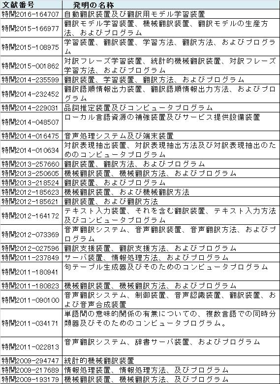 f:id:oukajinsugawa:20161121092241j:plain