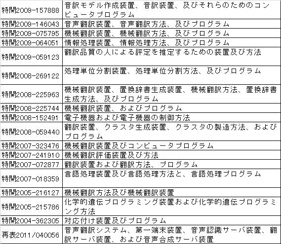 f:id:oukajinsugawa:20161121092251j:plain