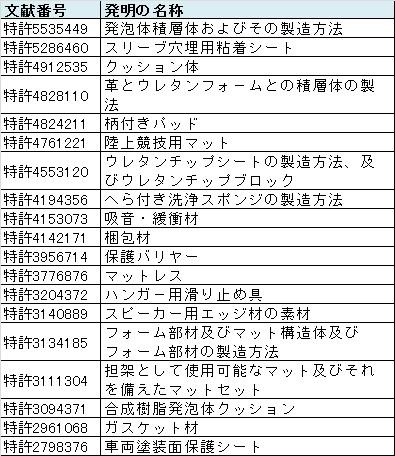 f:id:oukajinsugawa:20161121120259j:plain