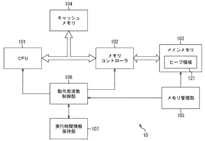 f:id:oukajinsugawa:20161125090057j:plain