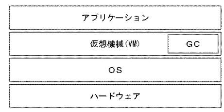 f:id:oukajinsugawa:20161125090106j:plain